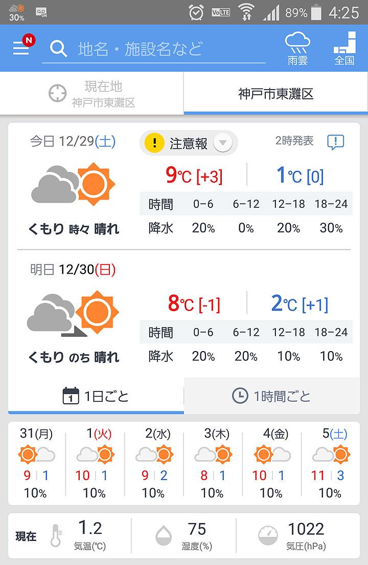 昨日の未明は1.2℃。